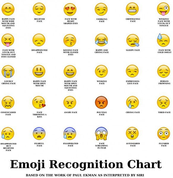 Emoji Archives Handwritten Kin